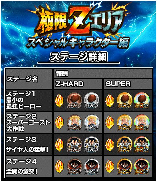 極限zエリア「スペシャルキャラクター」