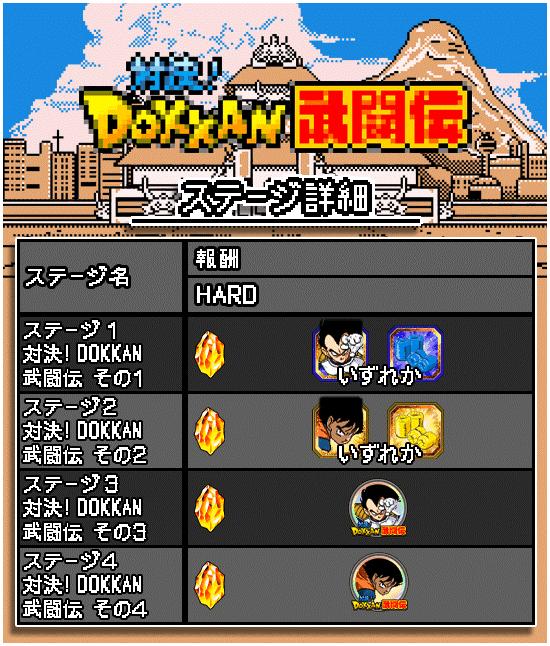 特別編「対決! Dokkan武闘伝」ドロップ