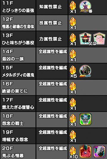 制限「HERO絶滅計画」11f-20f