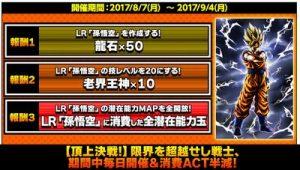 伝説への挑戦キャンペーン / LR孫悟空