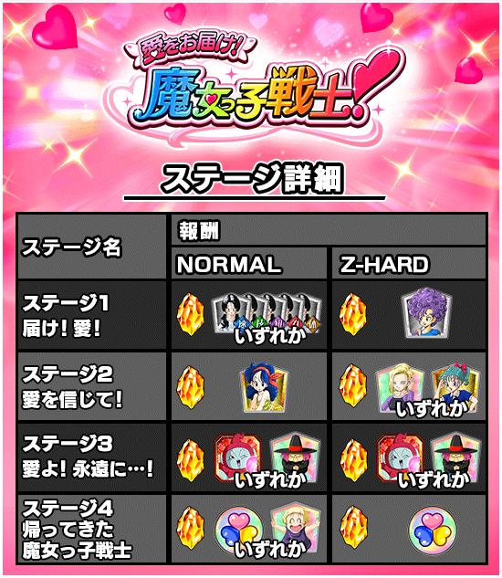 【ドッカンバトル】特別編イベント「愛をお届け!魔女っ子戦士」ドロップ情報