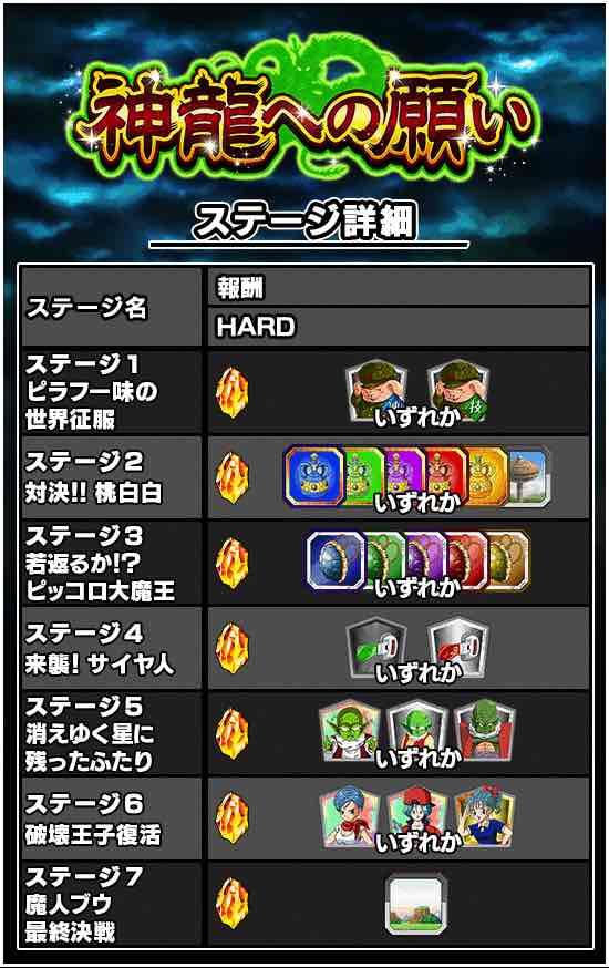 特別編「神龍への願い」ステージ情報